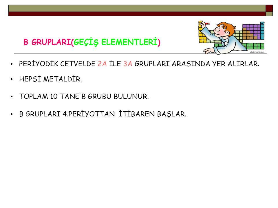 B GRUPLARI(GEÇİŞ ELEMENTLERİ) 12 3 45 67 8 9 1010 10 TANE B GRUBU 1. 2. 3. 4.