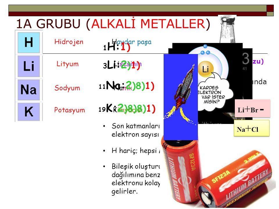 1A GRUBU (ALKALİ METALLER) B B