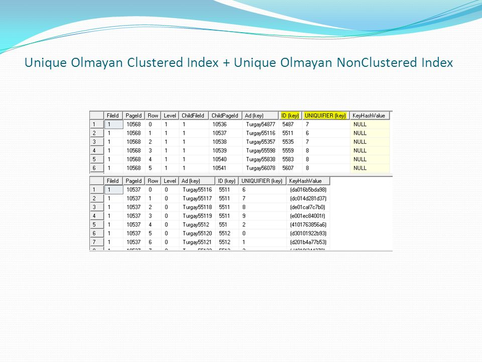 Unique Olmayan Clustered Index + Unique Olmayan NonClustered Index