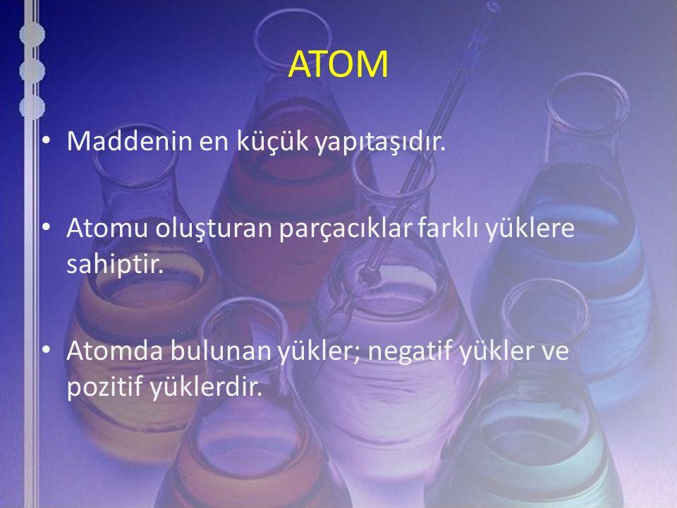 ATOM Maddenin en küçük yapıtaşıdır. Atomu oluşturan parçacıklar farklı yüklere sahiptir. Atomda bulunan yükler; negatif yükler ve pozitif yüklerdir.