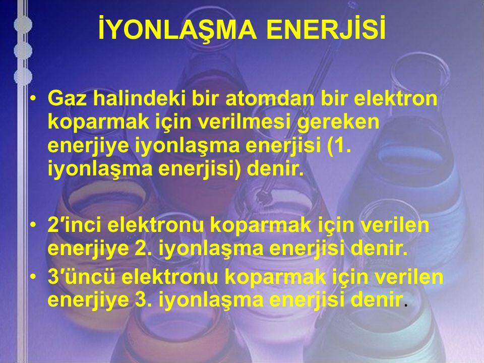İYONLAŞMA ENERJİSİ Gaz halindeki bir atomdan bir elektron koparmak için verilmesi gereken enerjiye iyonlaşma enerjisi (1. iyonlaşma enerjisi) denir. 2