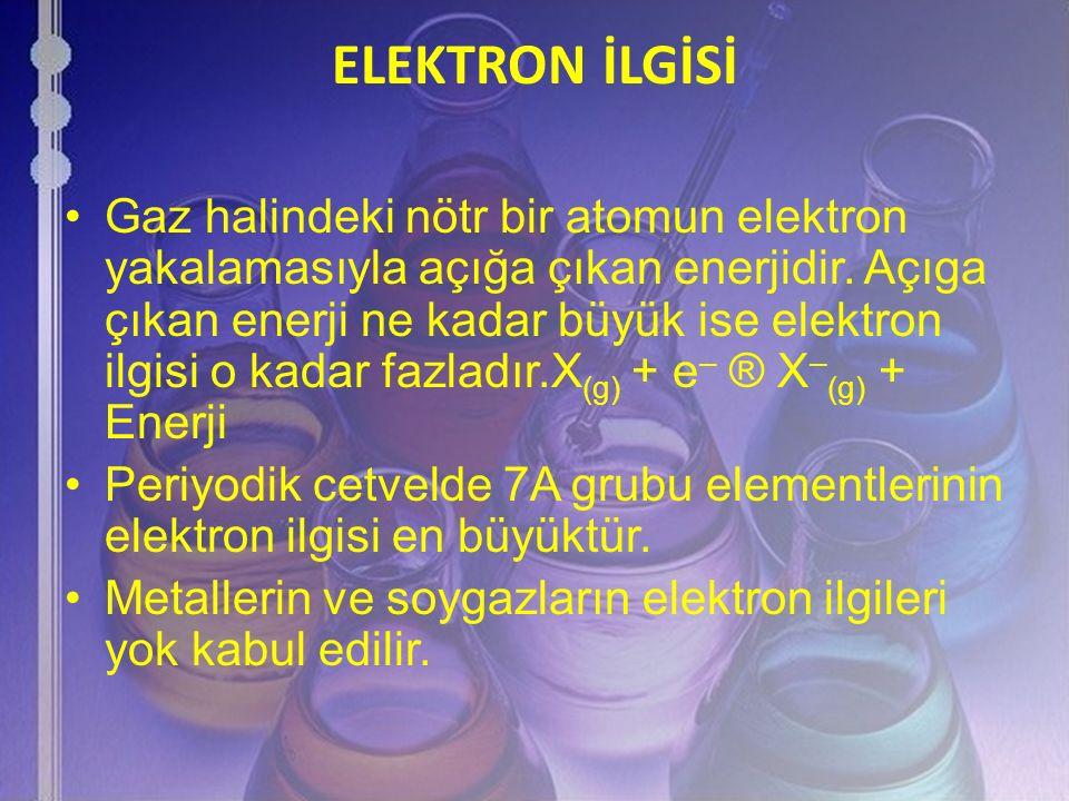 ELEKTRON İLGİSİ Gaz halindeki nötr bir atomun elektron yakalamasıyla açığa çıkan enerjidir. Açıga çıkan enerji ne kadar büyük ise elektron ilgisi o ka