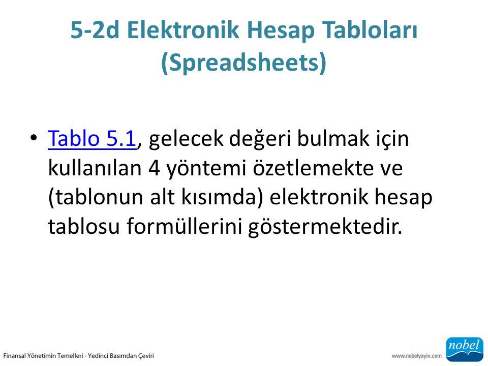 5-2d Elektronik Hesap Tabloları (Spreadsheets) Tablo 5.1, gelecek değeri bulmak için kullanılan 4 yöntemi özetlemekte ve (tablonun alt kısımda) elektr