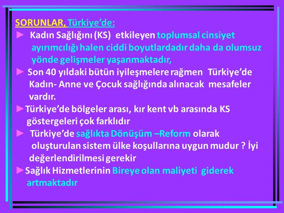 SORUNLAR, Türkiye'de: ► Kadın Sağlığını (KS) etkileyen toplumsal cinsiyet ayırımcılığı halen ciddi boyutlardadır daha da olumsuz yönde gelişmeler yaşanmaktadır, ► Son 40 yıldaki bütün iyileşmelere rağmen Türkiye'de Kadın- Anne ve Çocuk sağlığında alınacak mesafeler vardır.