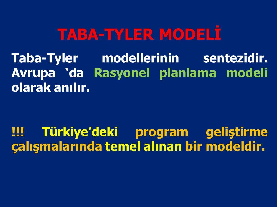 TABA-TYLER MODELİ Taba-Tyler modellerinin sentezidir.