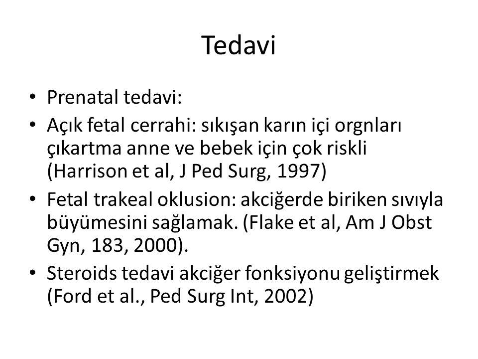 Tedavi Prenatal tedavi: Açık fetal cerrahi: sıkışan karın içi orgnları çıkartma anne ve bebek için çok riskli (Harrison et al, J Ped Surg, 1997) Fetal