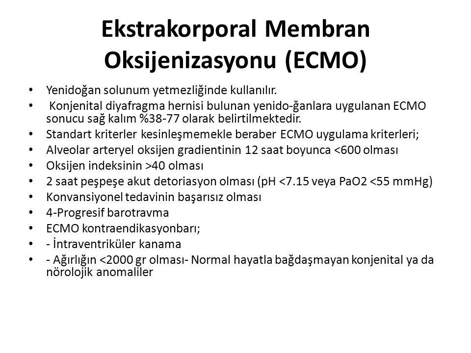 Ekstrakorporal Membran Oksijenizasyonu (ECMO) Yenidoğan solunum yetmezliğinde kullanılır. Konjenital diyafragma hernisi bulunan yenido-ğanlara uygulan