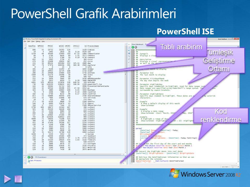 PowerShell ISETümleşikGeliştirmeOrtamıTümleşikGeliştirmeOrtamı Tablı arabirim Kod renklendirme