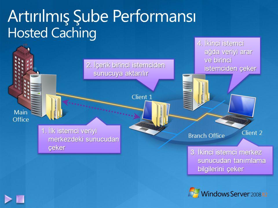 1.İlk istemci veriyi merkezdeki sunucudan çeker Client 1 Client 2 Branch Office 2.İçerik birinci istemciden sunucuya aktarılır 3.İkinci istemci merkez