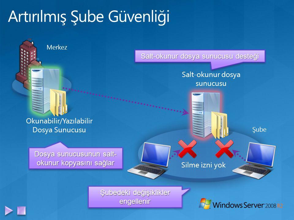 Merkez Okunabilir/Yazılabilir Dosya Sunucusu Şube Salt-okunur dosya sunucusu Silme izni yok Salt-okunur dosya sunucusu desteği Dosya sunucusunun salt- okunur kopyasını sağlar Şubedeki değişiklikler engellenir
