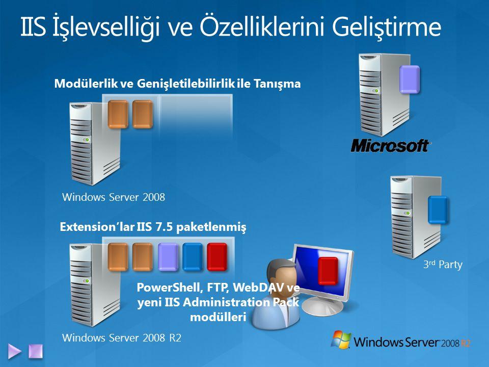 Windows Server 2008 Modülerlik ve Genişletilebilirlik ile Tanışma 3 rd Party Windows Server 2008 R2 Extension'lar IIS 7.5 paketlenmiş PowerShell, FTP, WebDAV ve yeni IIS Administration Pack modülleri