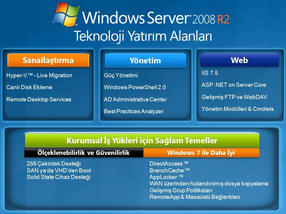Yönetim Web Sanallaştırma IIS 7.5 ASP.NET on Server Core Gelişmiş FTP ve WebDAV Yönetim Modülleri & Cmdlets Hyper-V™ - Live Migration Canlı Disk Ekleme Remote Desktop Services Kurumsal İş Yükleri için Sağlam Temeller Güç Yönetimi Windows PowerShell 2.0 AD Administrative Center Best Practices Analyzer Windows 7 ile Daha İyi Ölçeklenebilirlik ve Güvenilirlik DirectAccess™ BranchCache™ AppLocker ™ WAN üzerinden hızlandırılmış dosya kopyalama Gelişmiş Grup Politikaları RemoteApp & Masaüstü Bağlantıları 256 Çekirdek Desteği SAN ya da VHD'den Boot Solid State Cihaz Desteği