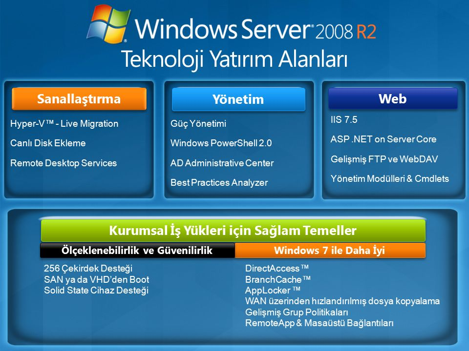 Yönetim Web Sanallaştırma IIS 7.5 ASP.NET on Server Core Gelişmiş FTP ve WebDAV Yönetim Modülleri & Cmdlets Hyper-V™ - Live Migration Canlı Disk Eklem