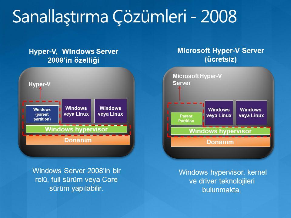 Microsoft Hyper-V Server (ücretsiz) Windows hypervisor, kernel ve driver teknolojileri bulunmakta. Windows hypervisor Windows veya Linux Donanım Paren
