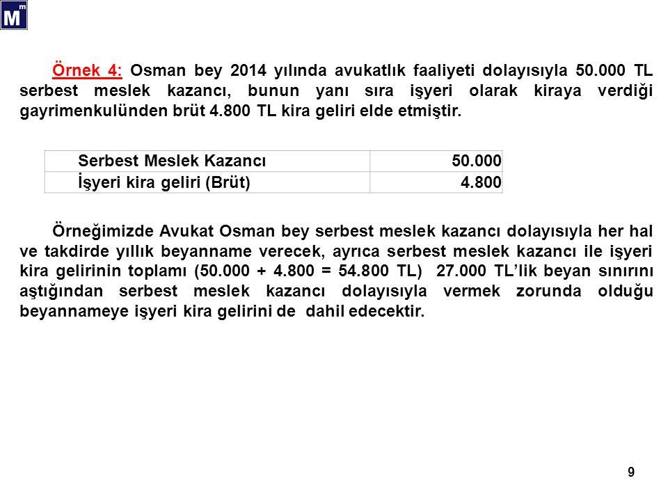 9 Serbest Meslek Kazancı50.000 İşyeri kira geliri (Brüt)4.800 Örnek 4: Osman bey 2014 yılında avukatlık faaliyeti dolayısıyla 50.000 TL serbest meslek kazancı, bunun yanı sıra işyeri olarak kiraya verdiği gayrimenkulünden brüt 4.800 TL kira geliri elde etmiştir.