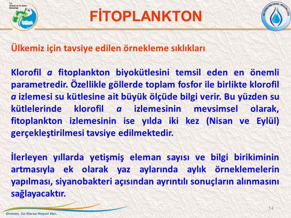 Ülkemiz için tavsiye edilen örnekleme sıklıkları Klorofil a fitoplankton biyokütlesini temsil eden en önemli parametredir.