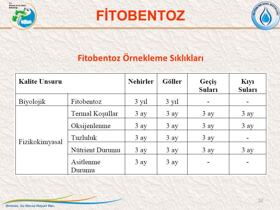 Fitobentoz Örnekleme Sıklıkları 32 FİTOBENTOZ