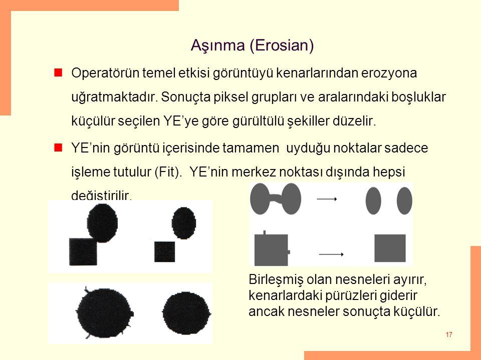 Aşınma (Erosian) Operatörün temel etkisi görüntüyü kenarlarından erozyona uğratmaktadır.