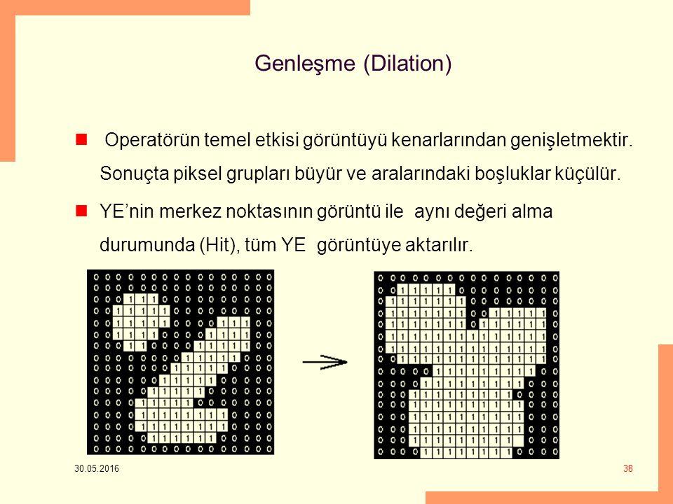 Genleşme (Dilation) Operatörün temel etkisi görüntüyü kenarlarından genişletmektir.