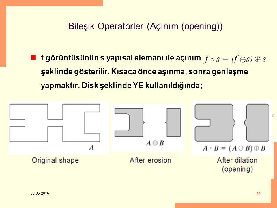 Bileşik Operatörler (Açınım (opening)) f görüntüsünün s yapısal elemanı ile açınımı şeklinde gösterilir.