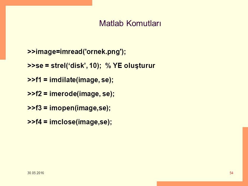 Matlab Komutları >>image=imread( ornek.png ); >>se = strel('disk', 10); % YE oluşturur >>f1 = imdilate(image, se); >>f2 = imerode(image, se); >>f3 = imopen(image,se); >>f4 = imclose(image,se); 30.05.2016 54