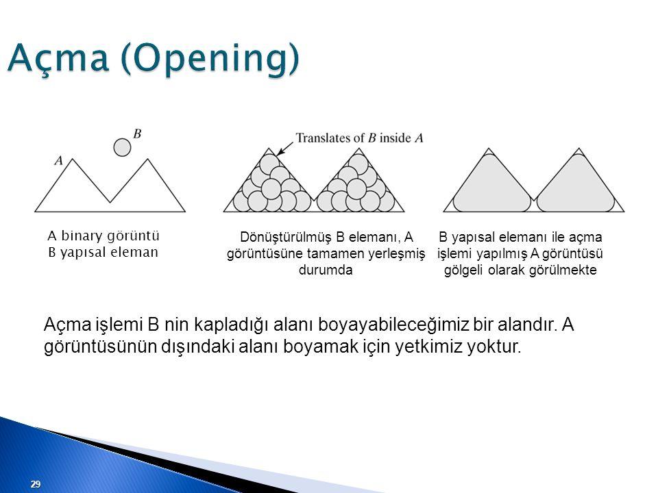 Açma (Opening) A binary görüntü B yapısal eleman Dönüştürülmüş B elemanı, A görüntüsüne tamamen yerleşmiş durumda B yapısal elemanı ile açma işlemi ya