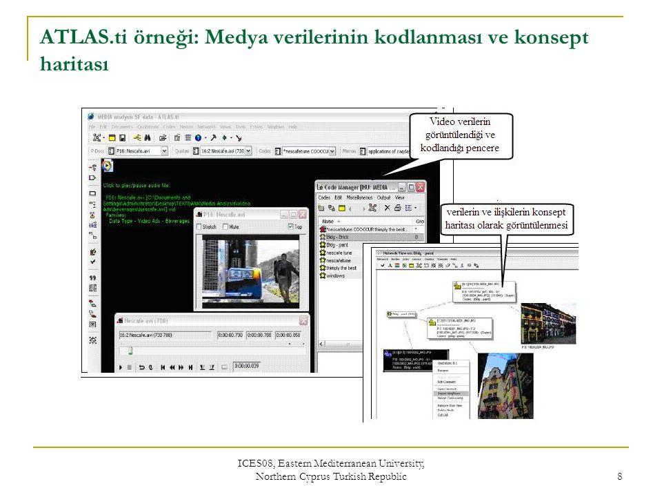 ICES08, Eastern Mediterranean University, Northern Cyprus Turkish Republic 8 ATLAS.ti örneği: Medya verilerinin kodlanması ve konsept haritası