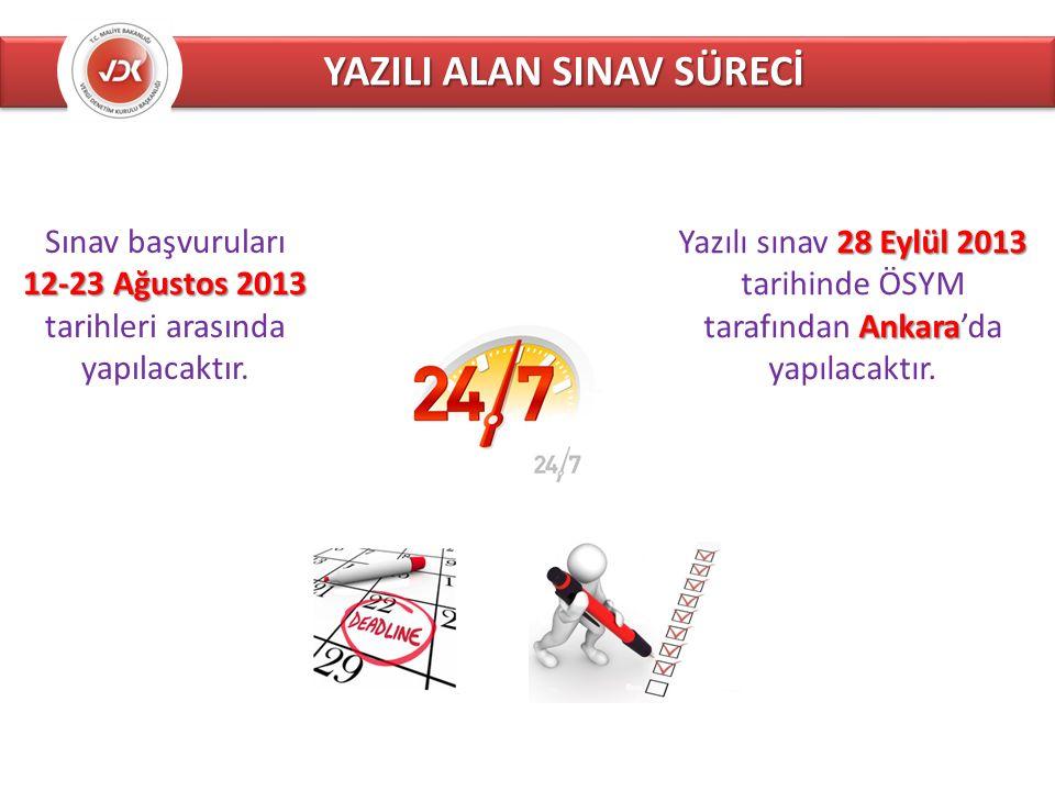 YAZILI ALAN SINAV SÜRECİ Sınav başvuruları 12-23 Ağustos 2013 12-23 Ağustos 2013 tarihleri arasında yapılacaktır. 28 Eylül 2013 Ankara Yazılı sınav 28