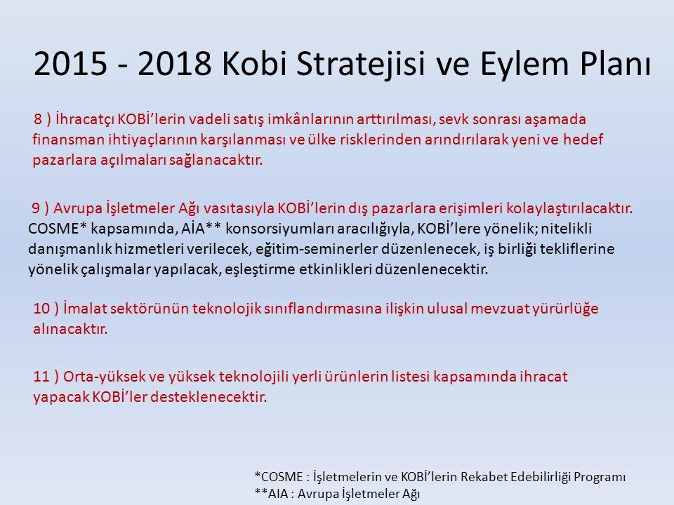 2015 - 2018 Kobi Stratejisi ve Eylem Planı 8 ) İhracatçı KOBİ'lerin vadeli satış imkânlarının arttırılması, sevk sonrası aşamada finansman ihtiyaçlarının karşılanması ve ülke risklerinden arındırılarak yeni ve hedef pazarlara açılmaları sağlanacaktır.