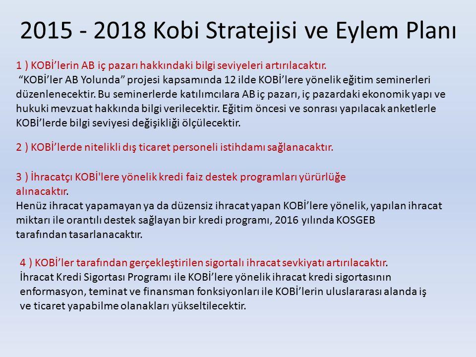 """1 ) KOBİ'lerin AB iç pazarı hakkındaki bilgi seviyeleri artırılacaktır. """"KOBİ'ler AB Yolunda"""" projesi kapsamında 12 ilde KOBİ'lere yönelik eğitim semi"""