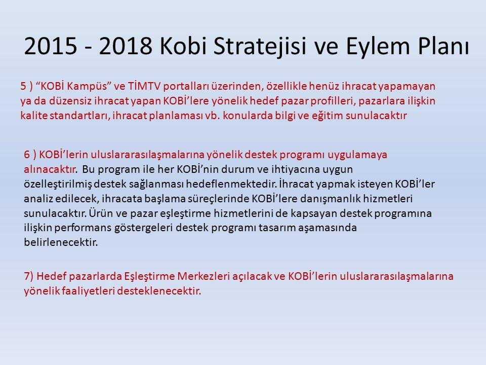 2015 - 2018 Kobi Stratejisi ve Eylem Planı 5 ) KOBİ Kampüs ve TİMTV portalları üzerinden, özellikle henüz ihracat yapamayan ya da düzensiz ihracat yapan KOBİ'lere yönelik hedef pazar profilleri, pazarlara ilişkin kalite standartları, ihracat planlaması vb.