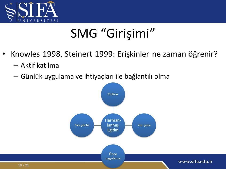 SMG Girişimi Knowles 1998, Steinert 1999: Erişkinler ne zaman öğrenir.
