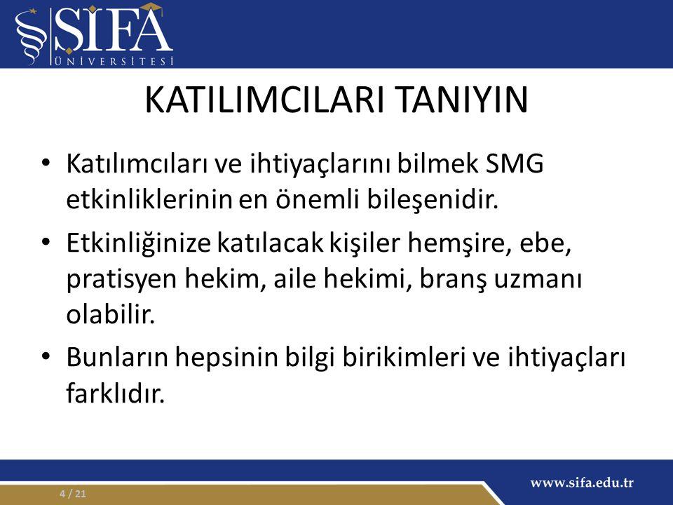 KATILIMCILARI TANIYIN Katılımcıları ve ihtiyaçlarını bilmek SMG etkinliklerinin en önemli bileşenidir.