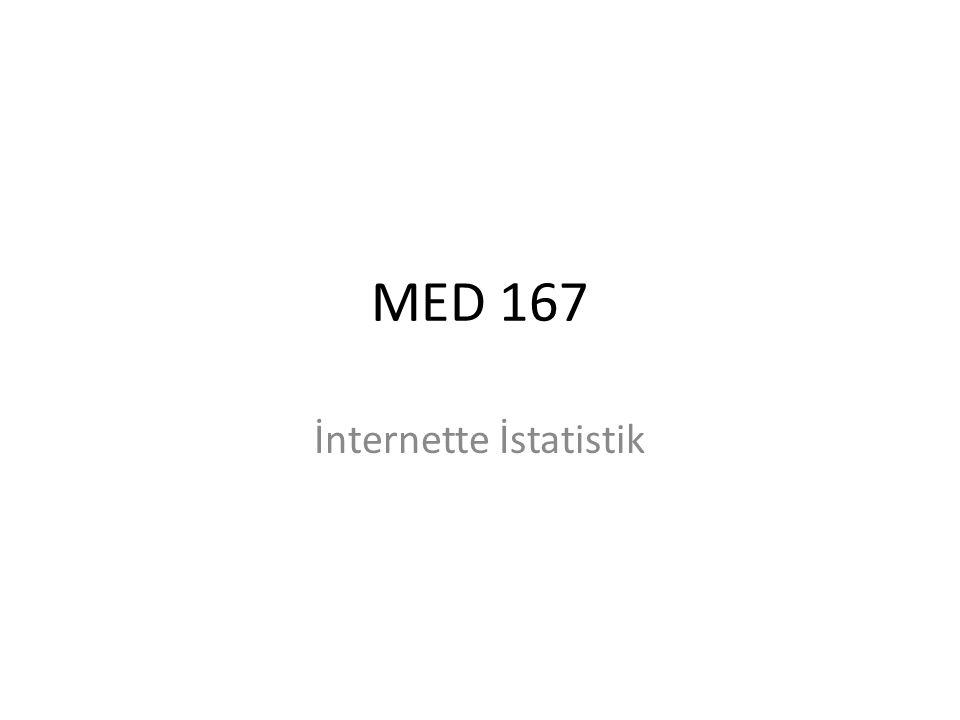 MED 167 İnternette İstatistik