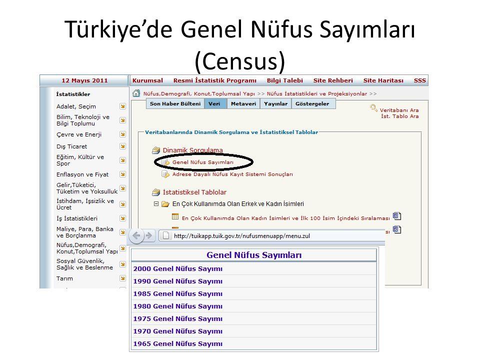 Türkiye'de Genel Nüfus Sayımları (Census)