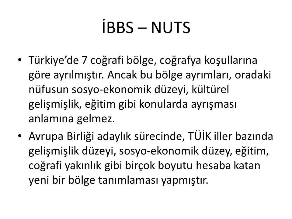 İBBS – NUTS Türkiye'de 7 coğrafi bölge, coğrafya koşullarına göre ayrılmıştır. Ancak bu bölge ayrımları, oradaki nüfusun sosyo-ekonomik düzeyi, kültür