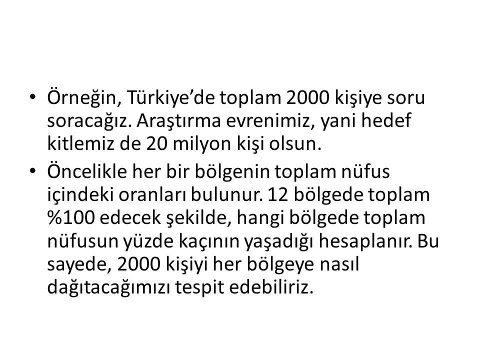 Örneğin, Türkiye'de toplam 2000 kişiye soru soracağız. Araştırma evrenimiz, yani hedef kitlemiz de 20 milyon kişi olsun. Öncelikle her bir bölgenin to