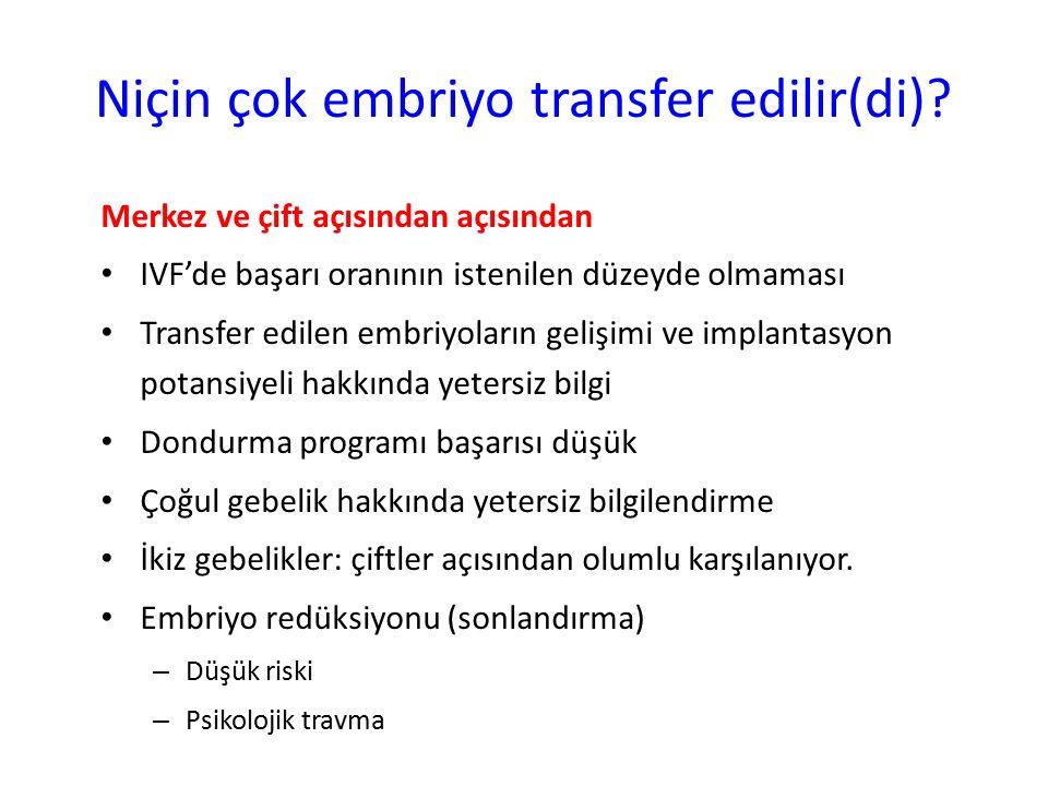 Niçin çok embriyo transfer edilir(di)? Merkez ve çift açısından açısından IVF'de başarı oranının istenilen düzeyde olmaması Transfer edilen embriyolar