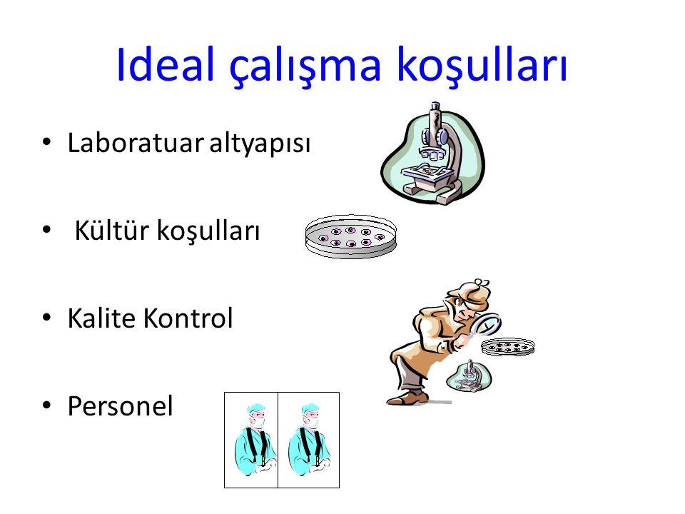 Ideal çalışma koşulları Laboratuar altyapısı Kültür koşulları Kalite Kontrol Personel