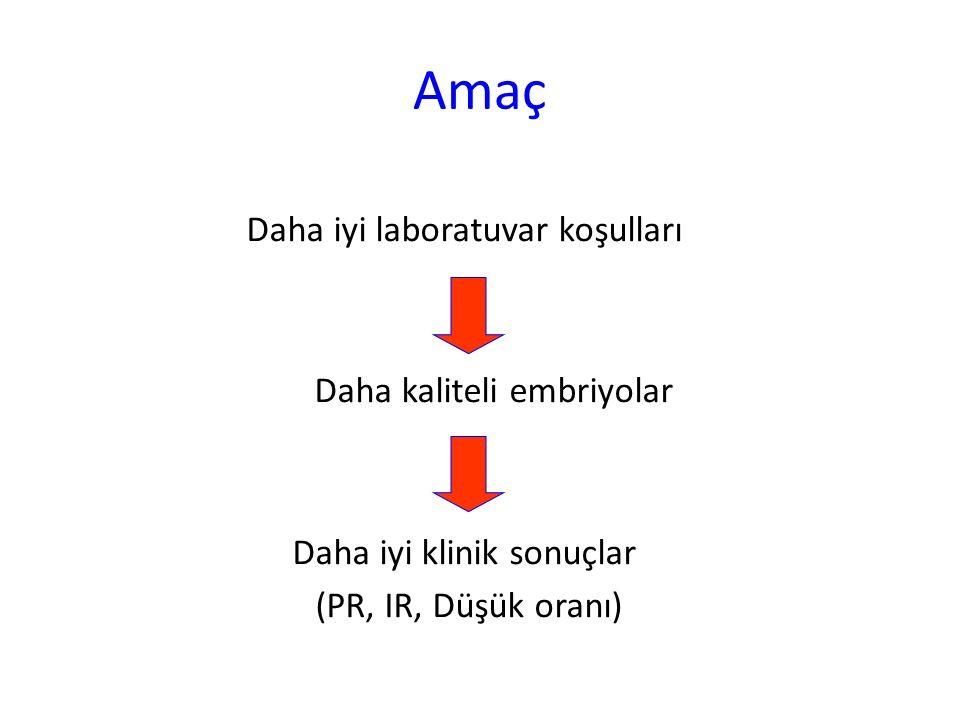 Amaç Daha iyi laboratuvar koşulları Daha kaliteli embriyolar Daha iyi klinik sonuçlar (PR, IR, Düşük oranı)