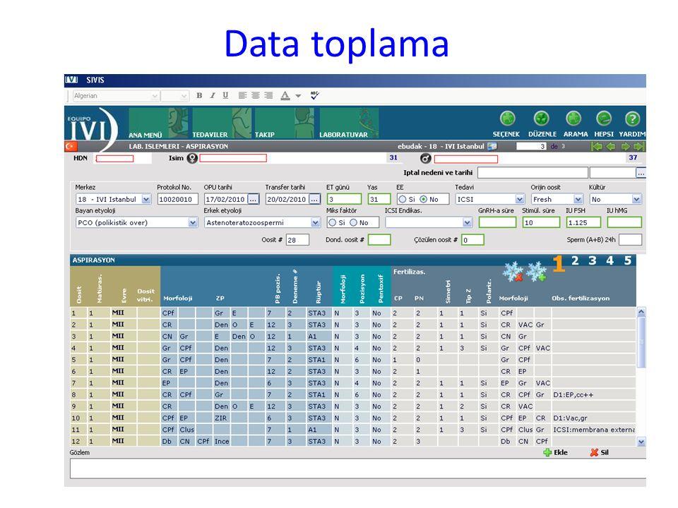 Data toplama