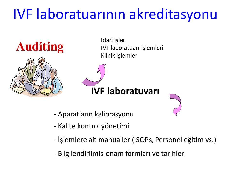 IVF laboratuarının akreditasyonu Auditing İdari işler IVF laboratuarı işlemleri Klinik işlemler IVF laboratuvarı - Aparatların kalibrasyonu - Kalite k