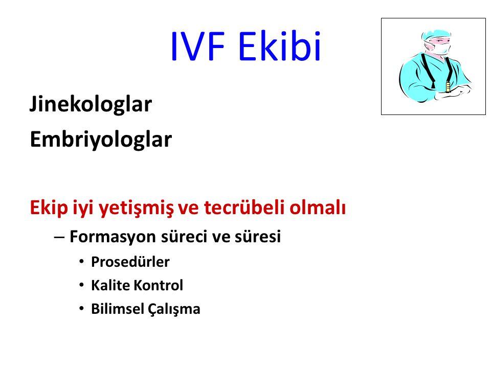 IVF Ekibi Jinekologlar Embriyologlar Ekip iyi yetişmiş ve tecrübeli olmalı – Formasyon süreci ve süresi Prosedürler Kalite Kontrol Bilimsel Çalışma