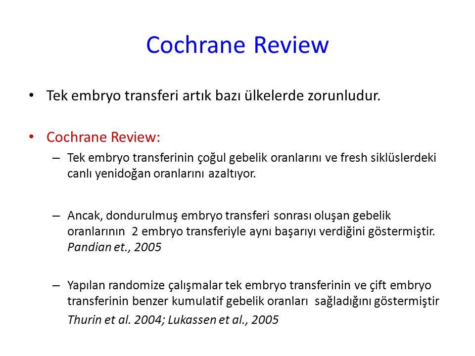 Cochrane Review Tek embryo transferi artık bazı ülkelerde zorunludur. Cochrane Review: – Tek embryo transferinin çoğul gebelik oranlarını ve fresh sik
