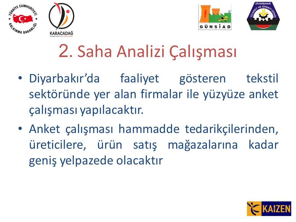 2. Saha Analizi Çalışması Diyarbakır'da faaliyet gösteren tekstil sektöründe yer alan firmalar ile yüzyüze anket çalışması yapılacaktır. Anket çalışma