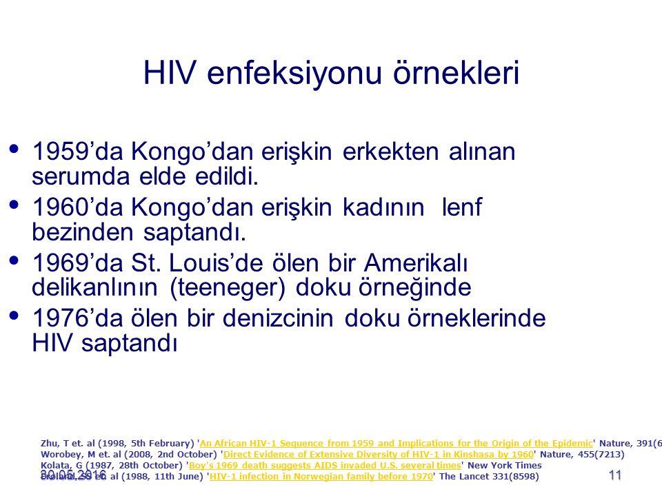 30.05.201611 HIV enfeksiyonu örnekleri   1959'da Kongo'dan erişkin erkekten alınan serumda elde edildi.   1960'da Kongo'dan erişkin kadının lenf b