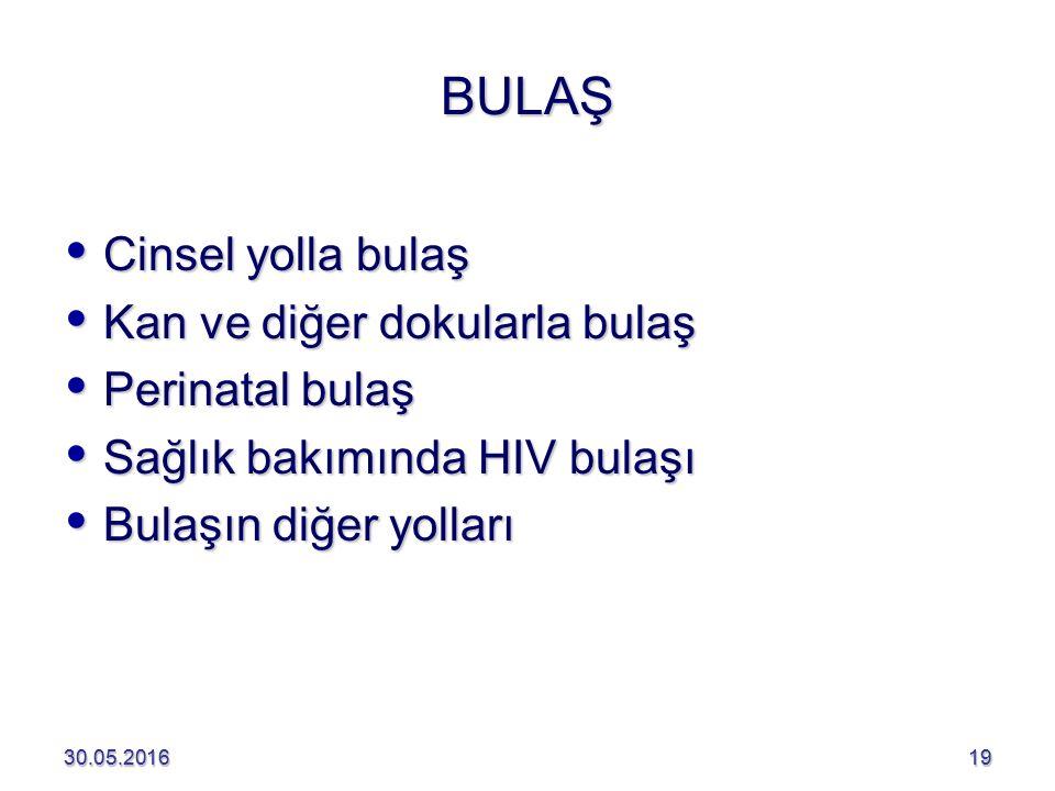 30.05.201619 BULAŞ  Cinsel yolla bulaş  Kan ve diğer dokularla bulaş  Perinatal bulaş  Sağlık bakımında HIV bulaşı  Bulaşın diğer yolları 30.05.201619