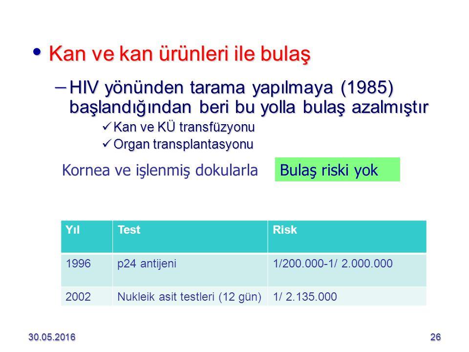 30.05.20162630.05.201626  Kan ve kan ürünleri ile bulaş  HIV yönünden tarama yapılmaya (1985) başlandığından beri bu yolla bulaş azalmıştır Kan ve K