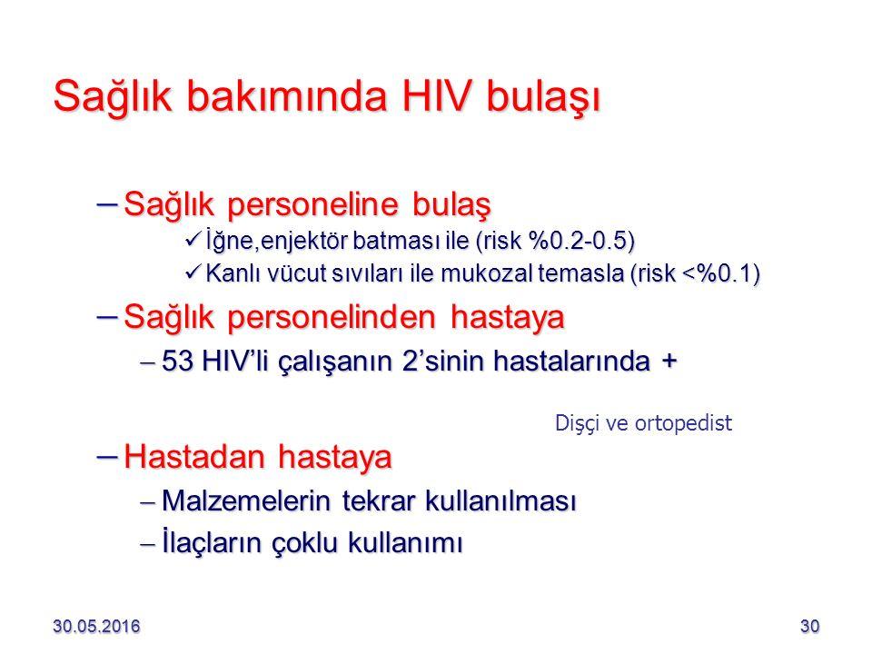 30.05.201630 Sağlık bakımında HIV bulaşı  Sağlık personeline bulaş İğne,enjektör batması ile (risk %0.2-0.5) İğne,enjektör batması ile (risk %0.2-0.5) Kanlı vücut sıvıları ile mukozal temasla (risk <%0.1) Kanlı vücut sıvıları ile mukozal temasla (risk <%0.1)  Sağlık personelinden hastaya  53 HIV'li çalışanın 2'sinin hastalarında +  Hastadan hastaya  Malzemelerin tekrar kullanılması  İlaçların çoklu kullanımı 30.05.201630 Dişçi ve ortopedist