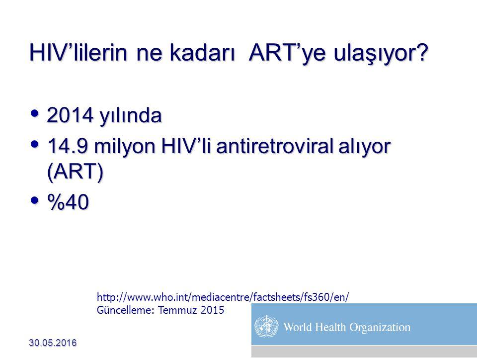 HIV'lilerin ne kadarı ART'ye ulaşıyor?  2014 yılında  14.9 milyon HIV'li antiretroviral alıyor (ART)  %40 30.05.201649 http://www.who.int/mediacent